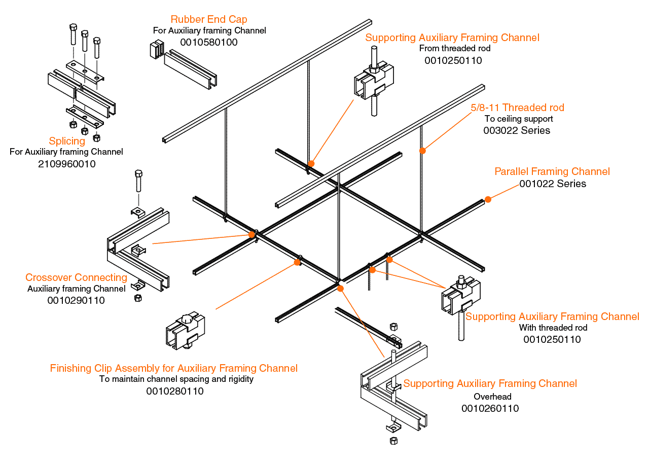 Newton Auxiliary Framing Accessories